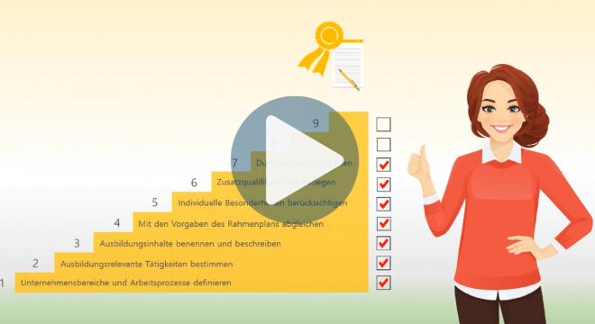 Video Vorschaubild Ausbildungsplanung in der Praxis